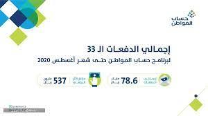 خطوات إضافة تابعين للأرملة أو المطلقة في دعم حساب المواطن - سعودية نيوز