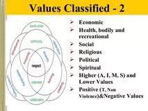 value of discipline in student life essay essay on women value of discipline in student life essay