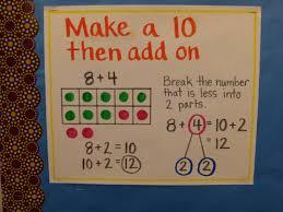 Making 10 Anchor Chart Make A Ten Then Add On Second Grade Math Math Anchor
