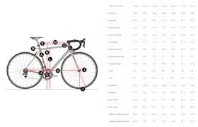 Mtb Geometry Chart What Is Bike Geometry I Love Bicycling