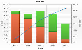Bar Chart And Line Chart Together Stacked Bar Graph With Line Issue 26 Apexcharts