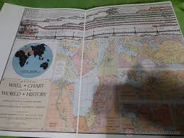 The Wall Chart Of World History Book The Wall Chart Of World History With Maps Of The Worlds Great Empires And A Complete Geological