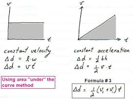 when an object is moving with constant acceleration the constant velocity must be replaced with average velocity