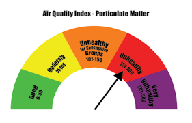 Air Index Chart Tips On Protecting Your Health During Smokey Situations