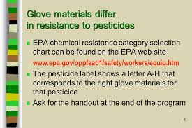 Epa Chemical Resistance Chart 1 Personal Protective Equipment And Work Clothing For