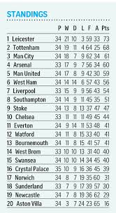 Founded in 1871, the fa cup, known officially as the football association challenge cup is the most prestigious club cup competition in england, and the oldest competition in the history of the sport. Everton Seeing Red Feeling Blue But Must Regroup For Fa Cup Football News Top Stories The Straits Times