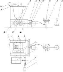 Реферат Старостин А c Экспериментальные исследования  Схема лабораторного двухвалкового пресса для брикетирования вторичных материалов