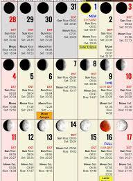 Moon Phase Tide Chart Picudosportfishingcabosanlucas Com