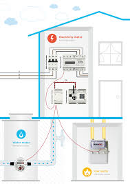 electric meter wiring diagram uk wiring diagram for you • single phase energy meter wiring diagram fresh single phase electric meter wiring diagram uk electric meter