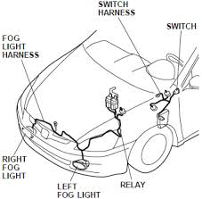 fog light switch wiring diagram hostingrq com fog light switch wiring diagram auxiliary lights wiring diagram back up wiring extra reverse