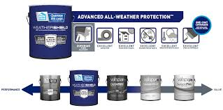 Sherwin Williams Paint Quality Chart Everlast Satin Exterior Tintable Paint Actual Net Contents 630 Fl Oz
