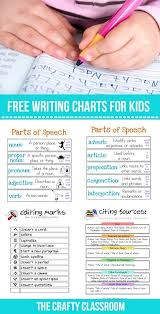 Printable Editing Marks Chart Free Printable Writing Guides The Crafty Classroom