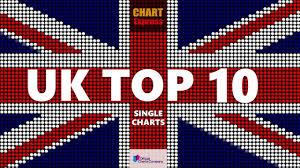 Uk Charts Uk Top 10 Single Charts 18 10 2019 Chartexpress