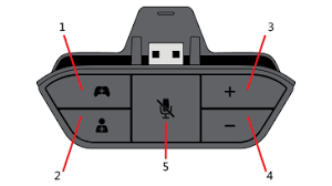 set up and use the xbox one stereo headset adapter xbox one stereo headset adaptor buttons