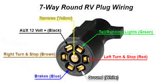 pole round pin trailer wiring connector images round trailer rv 7 way trailer plug wiring diagram diagrams