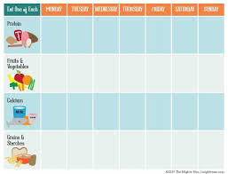 Toddler Eating Chart Lifestyle Mom Group Board Picky