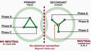 120 volt isolation transformer wiring diagram wiring diagram library 120 volt isolation transformer wiring diagram