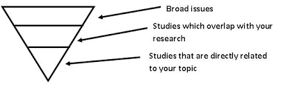Literature review for a dissertation  a step by step guide Search Smart Image titled Do a Literature Review Step