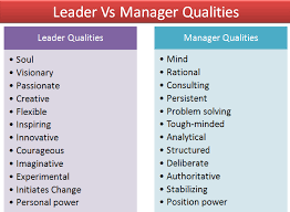 culcabdulkadir leader vs manager attribute