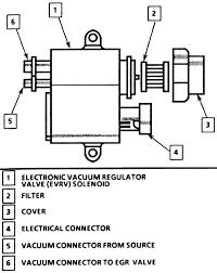 egr solenoid wiring diagram wiring diagram split egr solenoid wiring diagram wiring diagram egr solenoid wiring diagram