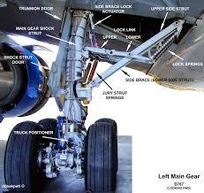 Boeing Landing Gear Design Becoming An Engineer Boeing 767 200 300 Main Landing Gear