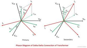three phase transformer connections circuit globe phasor diagram of delta delta connection 1