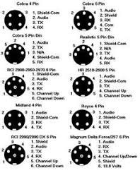 astatic president lincoln cb questions answers need to know how to wire a 5 pin trucker 11 mic to a cobra cb