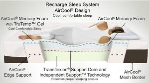 simmons memory foam mattress. comforpedic gel memory foam simmons mattress i