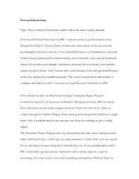 why penn essay penn essay siol ip y penn essay college penn essay siol my ip mepenn essay