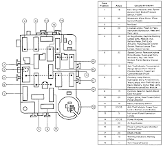 ford e fuse box diagram manual repair wiring and engine 93 ford e150 fuse box