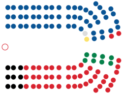 2020 New Zealand General Election Wikipedia