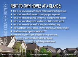 Pros And Cons Of Home Ownership Amazing Chapter 2 The Pros And Cons Of Rent  To