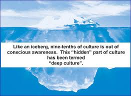 supports resources ohm newsletter hse p d corporate iceberg concept of culture