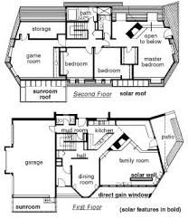 Heating your house   passive solar heat is simple    a floor plan of a solar passive house