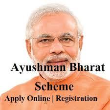 Image result for Ayushman Bharat Scheme