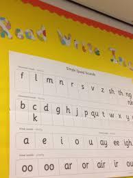 Ruth Miskin Phonics Chart Rwi Speed Sounds Chart Read Write Inc Phonics Read Write
