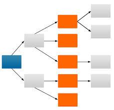 problem solving tree diagram   buy it now  amp  get free bonus