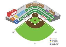 Hickory Crawdads Stadium Seating Chart 48 Competent Lp Frans Stadium Seating Chart