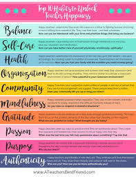 top 10 habits to unlock teacher happiness a teacher s best friend top 10 habits to unlock teacher happiness