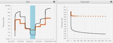 Javafx Chart Animation Disable All Default Animation In Javafx Stack Overflow