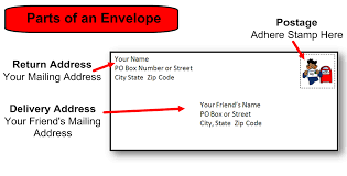 How To Address An Envelope For Letters Friendly Letter