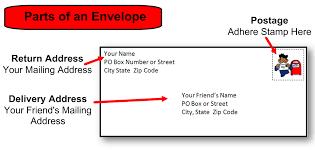 Envelope Format How To Address An Envelope For Letters Friendly Letter