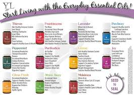 Essential Oils Uses Chart Young Living Image Result For Young Living Essential Oil Uses Chart