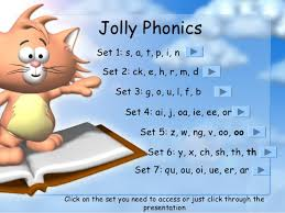 Observe and assess student understanding during review of letters s, a, t, p, i, n, c, k, e, h, r, m, d, g, o, u, l, f, b, ai, and j. Jolly Phonics Sounds And Actions