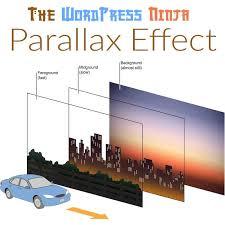 What Is Parallax Web Styling The Wordpress Ninja