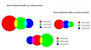 Adding New Advanced Chart Types In Birt Eclipsepedia