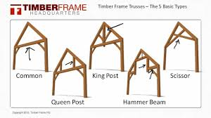 Different Types Youtube Timber Frame Trusses The Basic Truss Types Youtube