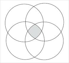 Venn Diagram Image Download Four Way Venn Diagram Math 4 Circle Diagram Templates 9 Free