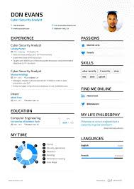 Modern Resume For Instructors Cyber Security Analyst Resume Example And Guide For 2019