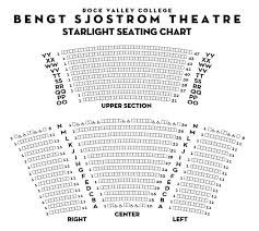 Theater Chart Images Online